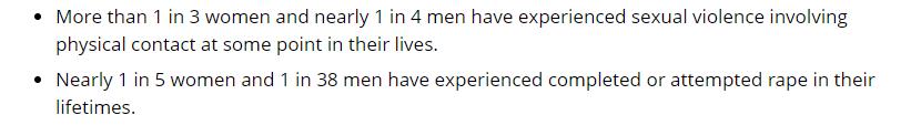 از هر 3 زن بیش از یک زن و از هر 4 مرد حدود یک مرد تجربه تجاوز جنسی شامل ارتباط فیزیکی داشته است