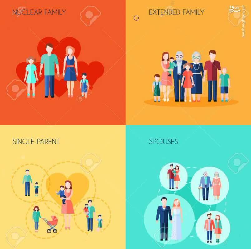خانواده تک سر پرست تاریخجه و سیر تحولات خانواده اقسام خانواده خانواده غربی